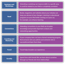 continuous learning figure 2 4 some suggestions for continual learning