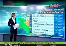 Сепаратистов с их псевдореферендумом не хотят пускать как минимум в два населенных пункта Луганщины - Цензор.НЕТ 3952