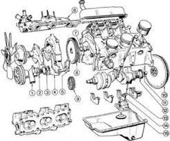 similiar ford escape 3 0 motor diagram keywords ford escape oil pan location likewise ford maverick engine diagram