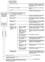 pollution research paper calam atilde copy o research paper on pollution research paper on air pollution