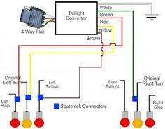 rv trailer plug wiring diagram non commercial truck fifth wiring color codes for dc circuits trailer wiring diagram on how to install a trailer