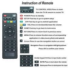 M8S Plus <b>MXQ</b>-4K <b>MXQ</b> Pro 4K <b>X96</b> Mini IPTV Media Player T95M ...