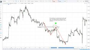 profitable trading strategies sr4 jpg