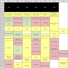 create a weekly schedule columbia college and columbia engineering finally designate the remaining time blocks for your readings assignments study group meetings and reviewing your class notes