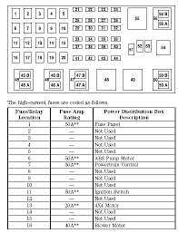 where can i a fuse diagram for my 2001 ford explorer sport graphic graphic graphic graphic graphic graphic