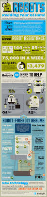meet the robots reading your resume initials human eye and your resume might have to get past a robot before a potential employer sees it