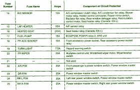 2011 honda cr v fuse box 2011 wiring diagrams