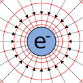 Images & Illustrations of electric potential