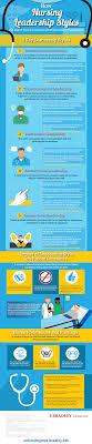 nursing leadership styles infographic eedbeba png