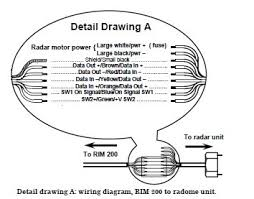 lowrance hds 5 wiring diagram lowrance image lowrance rim 300 help the hull truth boating and fishing forum on lowrance hds 5 wiring