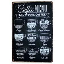 Aliexpress.com : Buy [ <b>Mike86</b> ] CAFE MENU KNOW YOUR COFFEE ...