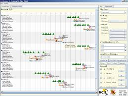 lifelines tutorial the right side is the control panel where most of user actions are performed the left side is the area where the visualizations are displayed