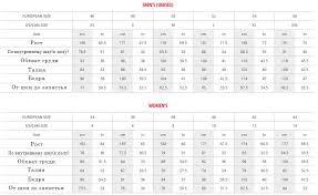 Соответствие размеров одежды <b>Phenix</b>