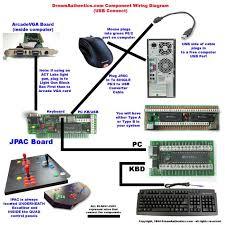 keyboard wiring diagram wiring diagrams ps2 keyboard to usb wiring diagram diagrams and schematics