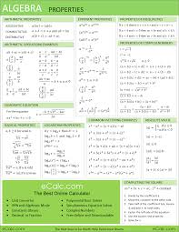 algebra formula chart science math math sheets my blog and website get ebook about earning internet income the online reviews about my best recommended platform to make money online and