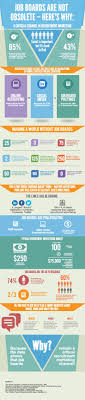 best images about human capital concepts why job boards are not obsolete infographic