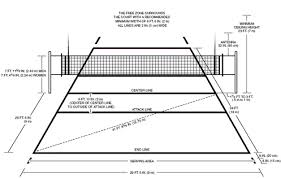 volleyball court size  amp  dimensions  beach  sand    all court    volleyball court dimensions