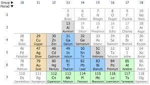 Post-transition metal