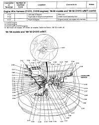 97 honda civic wiring harness diagram images honda civic radio vacuum diagram 97 honda civic engine wiring diagrams