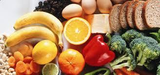 Картинки по запросу питание