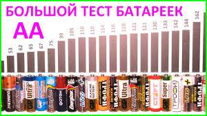 БОЛЬШОЙ тест <b>батареек</b> АА. Тестирование <b>батареек</b> формата ...