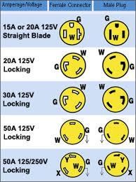 diy shore power west marine Electrical Plug Diagram Electrical Plug Diagram #30 electric plug diagram