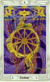 Resultado de imagem para the wheel of fortune tarot