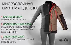 Интернет-магазин <b>Norfin</b> - купить продукцию <b>Норфин</b> в Киеве ...