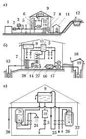 Водопроводное оборудование | Справочник | Инженерные ...