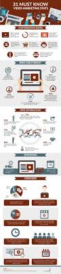 video marketing statistics to inform your strategy video marketing statistics infographic jpg