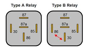12v auto relay wiring diagram 12v relay wiring diagram 5 pin 4 Pin Flasher Relay Wiring Diagram 4 pin relay wiring schematic car wiring diagram download cancross co 12v auto relay wiring diagram 3 pin flasher relay wiring diagram