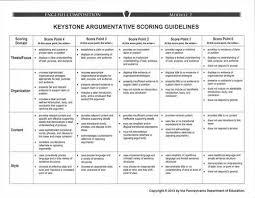 top argumentative essay topics Top Topics For Persuasive Essays The Outsiders Essay Questions Outsiders Persuasive Essay Prompts Outsiders Essay Questions