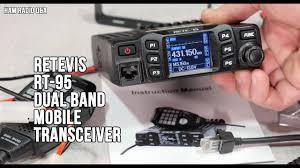 Retevis RT-95 Dual Band Mobile Transceiver Review - Ham Radio ...