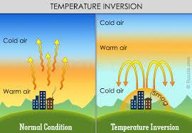 Image result for TEMPERATURE INVERSION