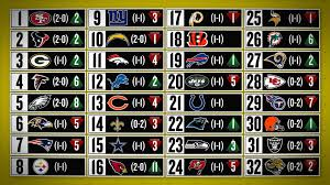 NFL Week 3 Power Rankings Reaction Hangout with SB Nation NFL ...