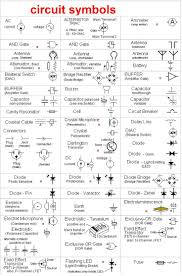 Draw Electric Circuit Marvellous Symbols Used Electricity Electrical Electronic Units
