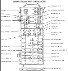 wiring diagram for 2000 ford taurus the wiring diagram 2000 ford taurus engine diagram 2000 car wiring wiring diagram