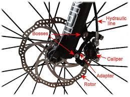 <b>Bicycle Disc Brakes</b>