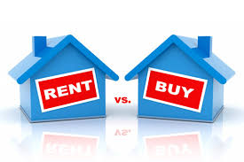 Image result for selling and buying home