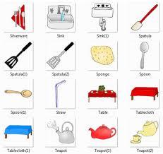 kitchen utensil: silverware sink spatula sponge spoon straw table tablecloth teapot