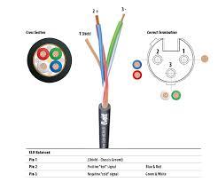 xlr cable wiring diagram wirdig xlr cable wiring diagram