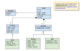 create uml diagrams   gliffyuml class diagram gliffy template