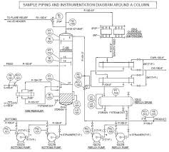 control and field instrumentation documentation   tech zephyr compiping instrumentation diagram