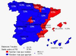 Balanzas fiscales de las CCAA de España
