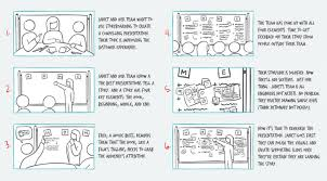 a storyboard on storyboarding collective next last week we delivered a presentation on creating powerful presentations yes very meta at gainsight pulse 2016 a customer success conference in oakland
