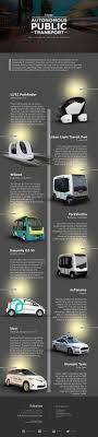 best images about autonomous cars the future autonomous public transport is here