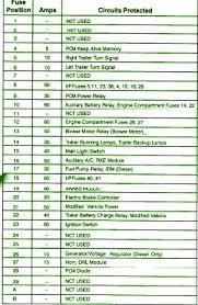 2011 e350 fuse box diagram 2011 wiring diagrams