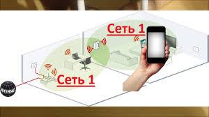 Как настроить Wi-Fi репитер. <b>TOTOLink EX200</b>: распаковка ...