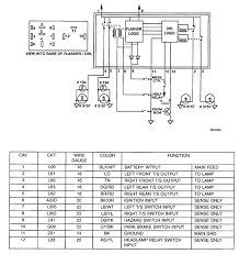 dodge caravan fuse box diagram printable wiring 2004 dodge caravan fuse box vehiclepad source
