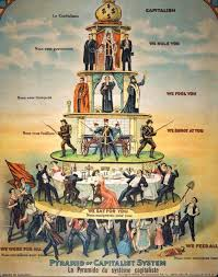 socialism hectic dialectics pyramid of capitalist system